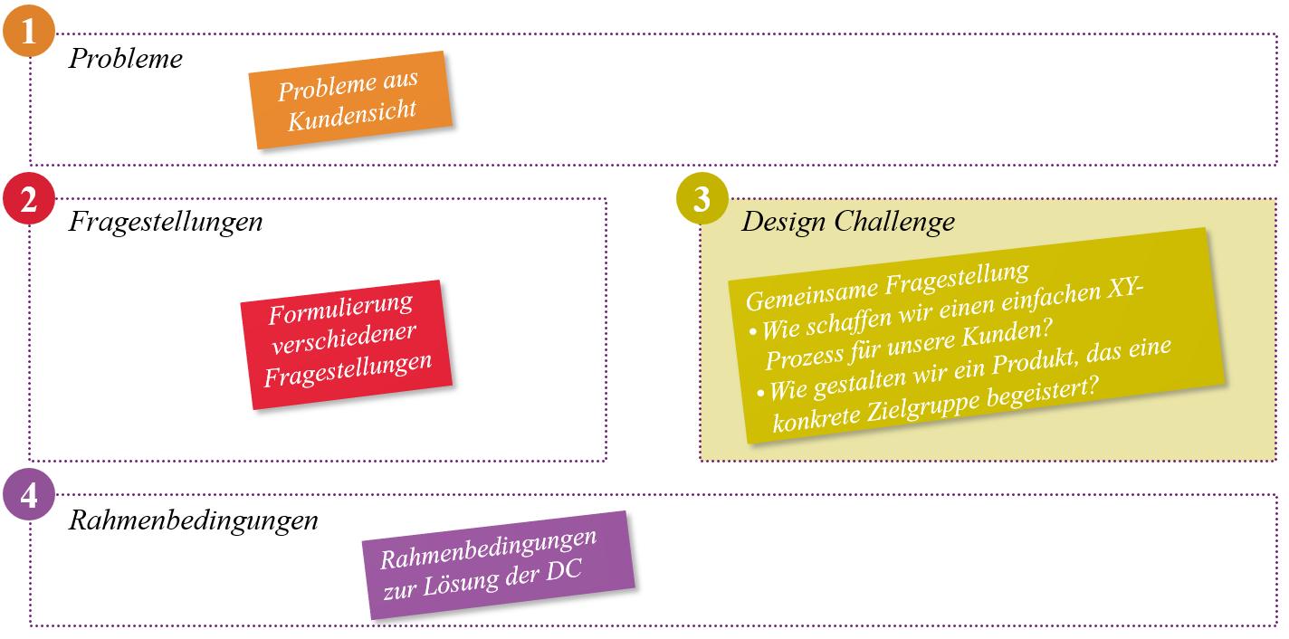 DesignChallenge_neu